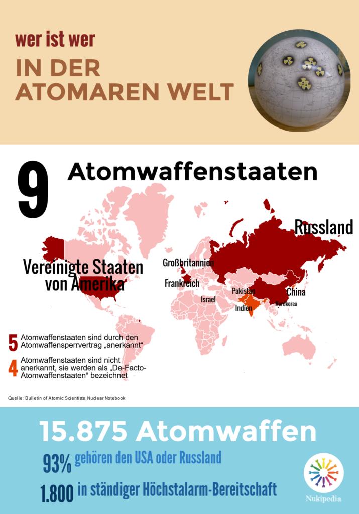 atomare_welt
